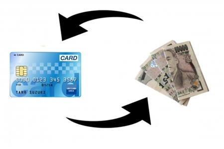 クレジットカード現金化とはショッピング枠を換金するサービスのこと!
